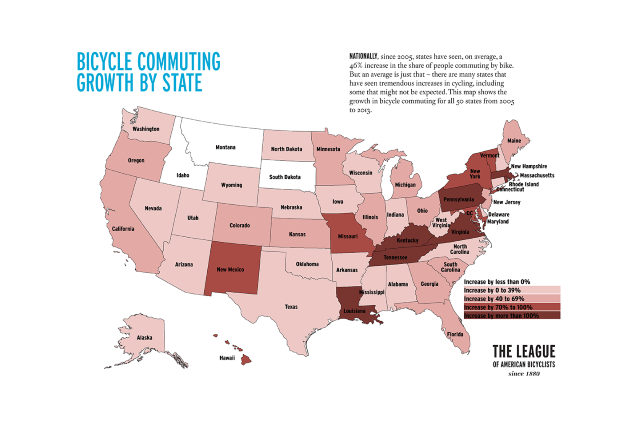 US bicycle commuting growth by state