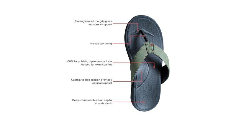 Wiivv Custom Fit Sandals
