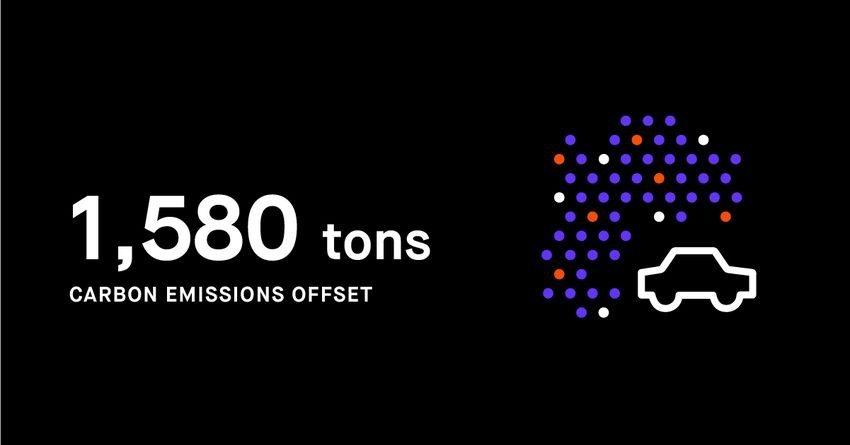Strava-GBTWD-Carbon-Offset