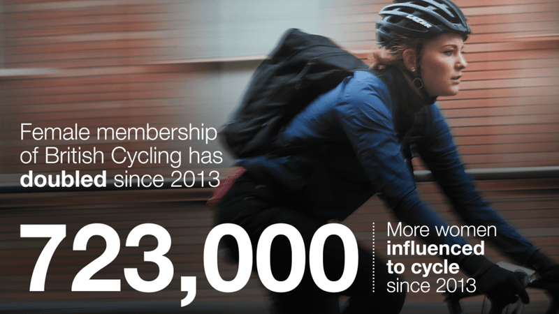 British Cycling - 723000 women influenced to cycle since 2013 - photo credit British Cycling