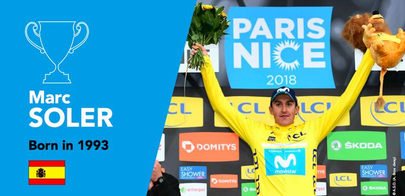 A.S.O - Paris-Nice 2018 winner Marc Soler