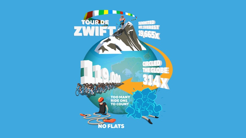 Tour de Zwift: 'virtually' the biggest cycling event on the